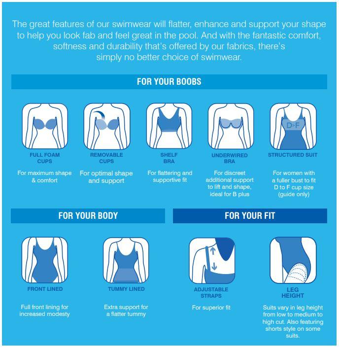 Swimwear Icons