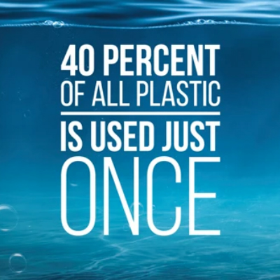 40% of all plastic is used just once